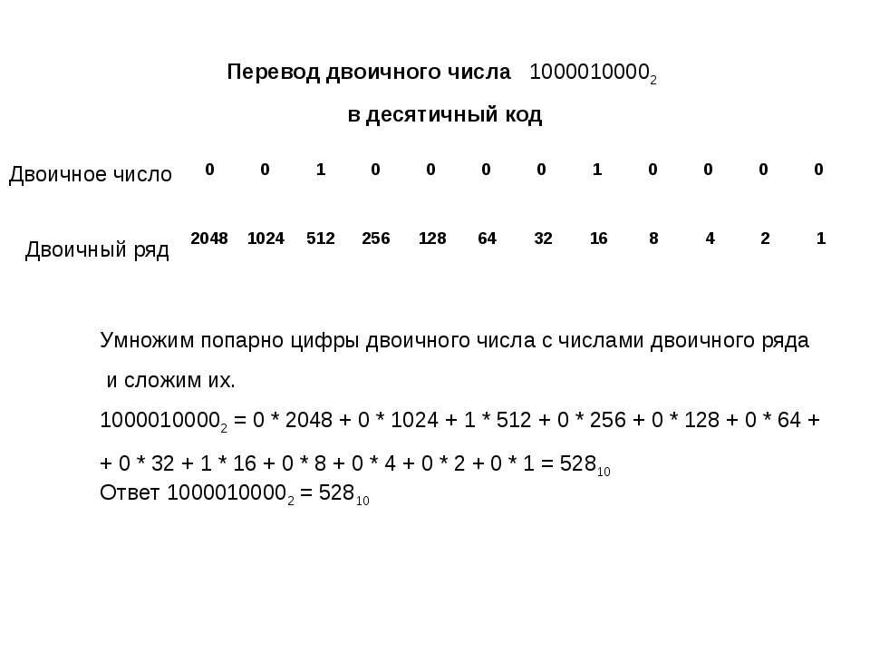 Перевод двоичного числа 10000100002 в десятичный код Двоичный ряд Двоичное чи...