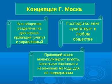 Концепция Г. Моска Все общества разделены на два класса: правящий (элиту) и у...