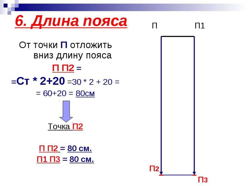6. Длина пояса От точки П отложить вниз длину пояса П П2 = =Ст * 2+20 =30 * 2...