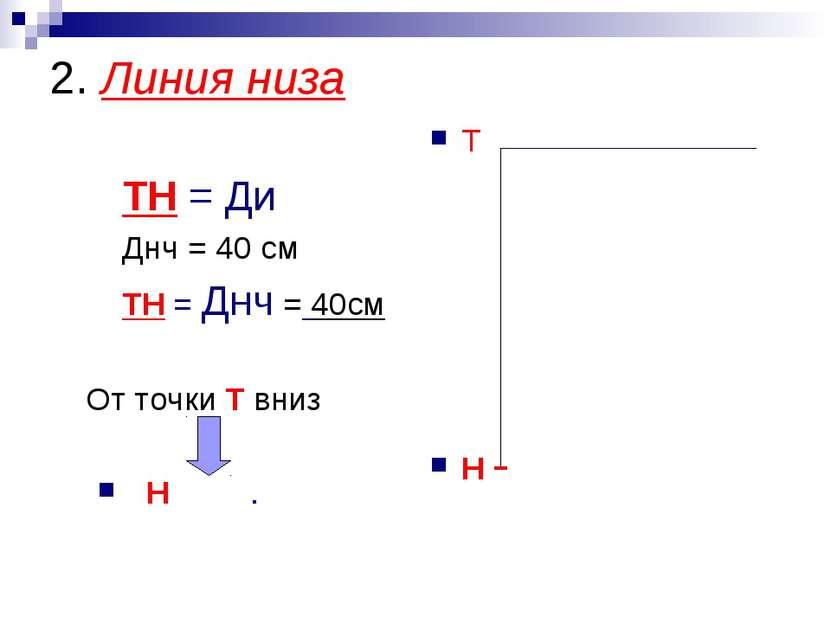 2. Линия низа ТН = Ди Днч = 40 см ТН = Днч = 40см От точки Т вниз Н . Т Н