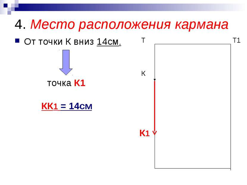 4. Место расположения кармана От точки К вниз 14см. точка К1 КК1 = 14см Т Т1 ...
