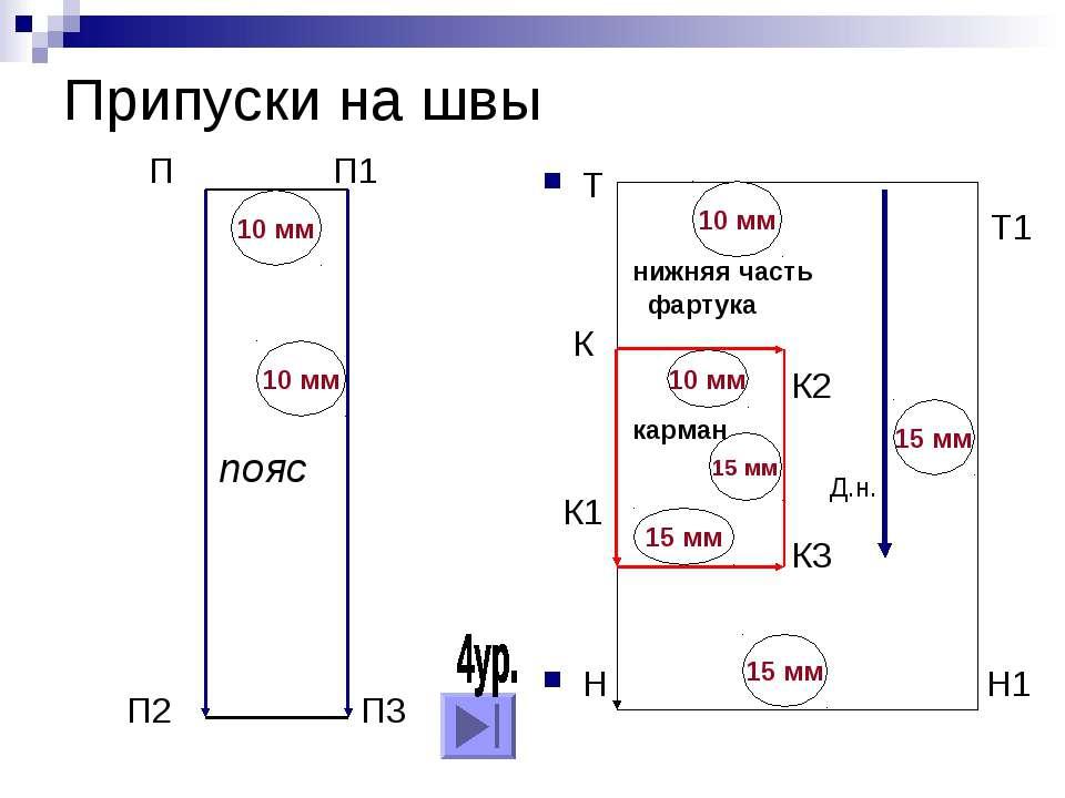 Припуски на швы Т Т1 нижняя часть фартука К К2 карман К1 К3 Н Н1 П П1 пояс П2...