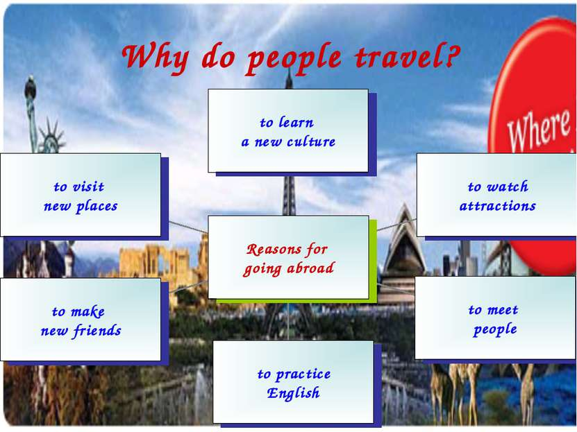 Why do people travel?