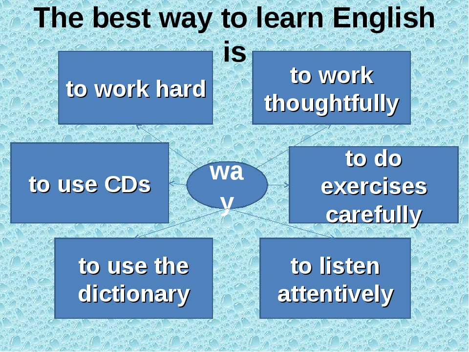 The best way to learn English is way to use the dictionary to listen attentiv...