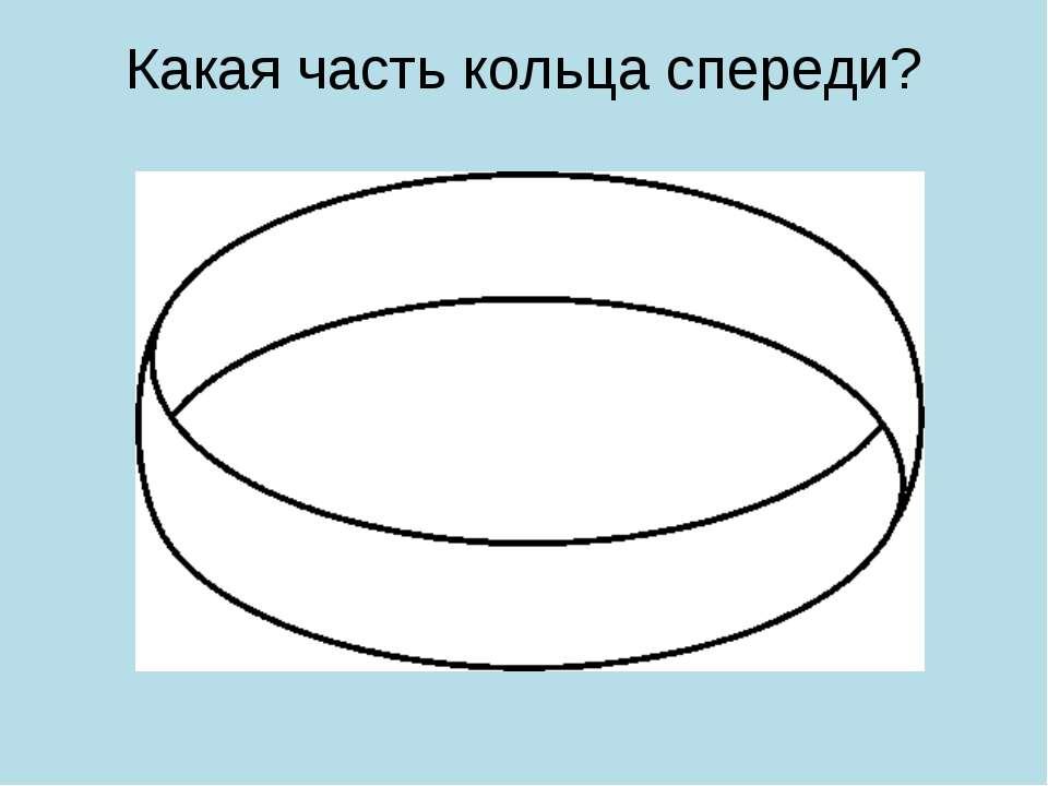 Какая часть кольца спереди?