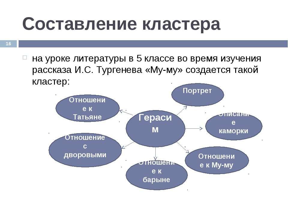 Как сделать кластер по истории 5 класс - Danetti.Ru