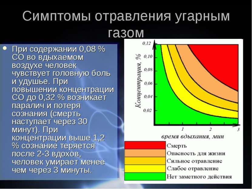 Симптомы отравления угарным газом При содержании 0,08 % СО во вдыхаемом возду...