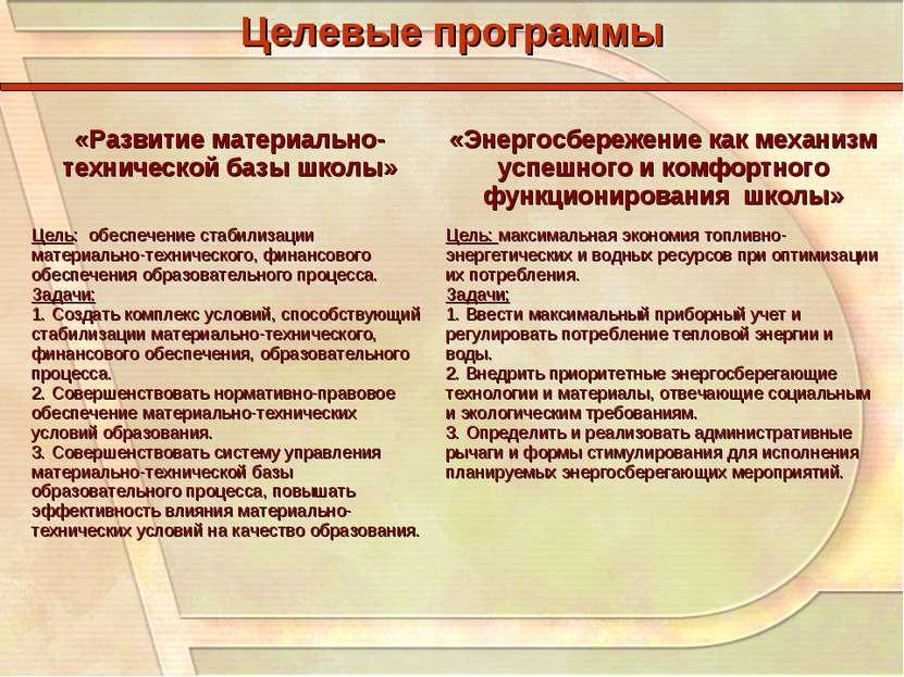Целевые программы «Развитие материально-технической базы школы» «Энергосбереж...