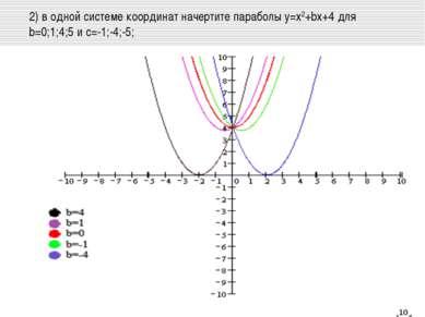 2) в одной системе координат начертите параболы у=х2+bх+4 для b=0;1;4;5 и с=-...