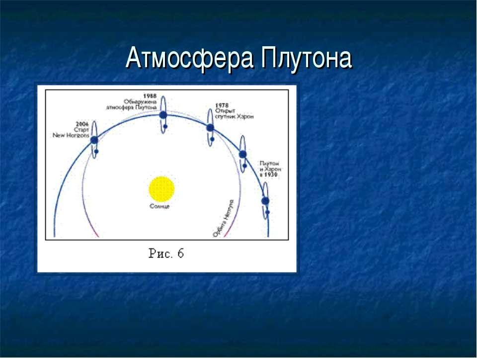 Атмосфера Плутона