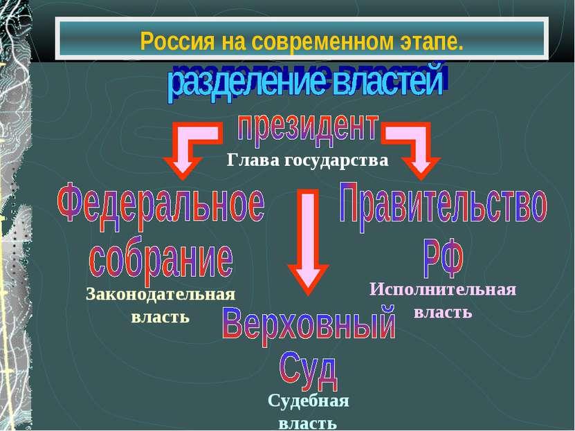 Россия на современном этапе.
