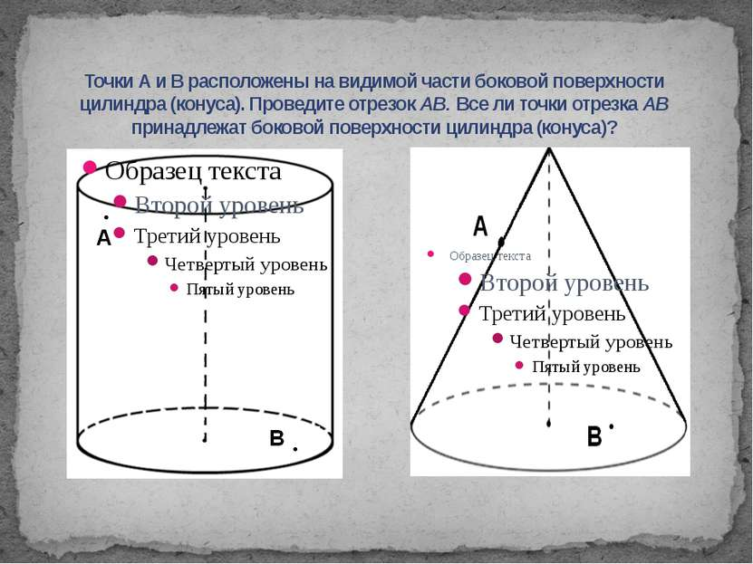 Точки А и В расположены на видимой части боковой поверхности цилиндра (конуса...