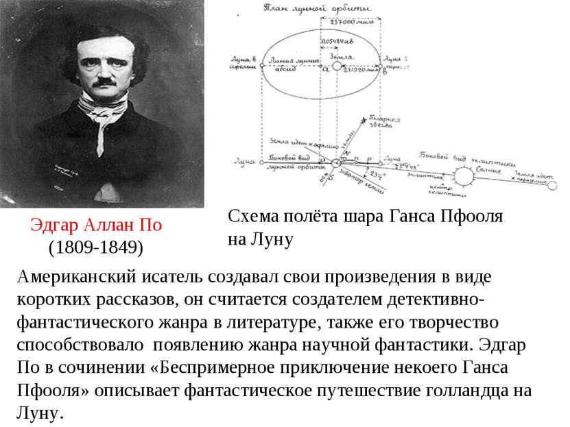 Эдгар Аллан По (1809-1849) Американский исатель создавал свои произведения в ...