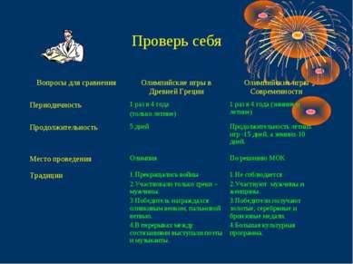 Проверь себя Вопросы для сравнения Олимпийские игры в Древней Греции Олимпийс...