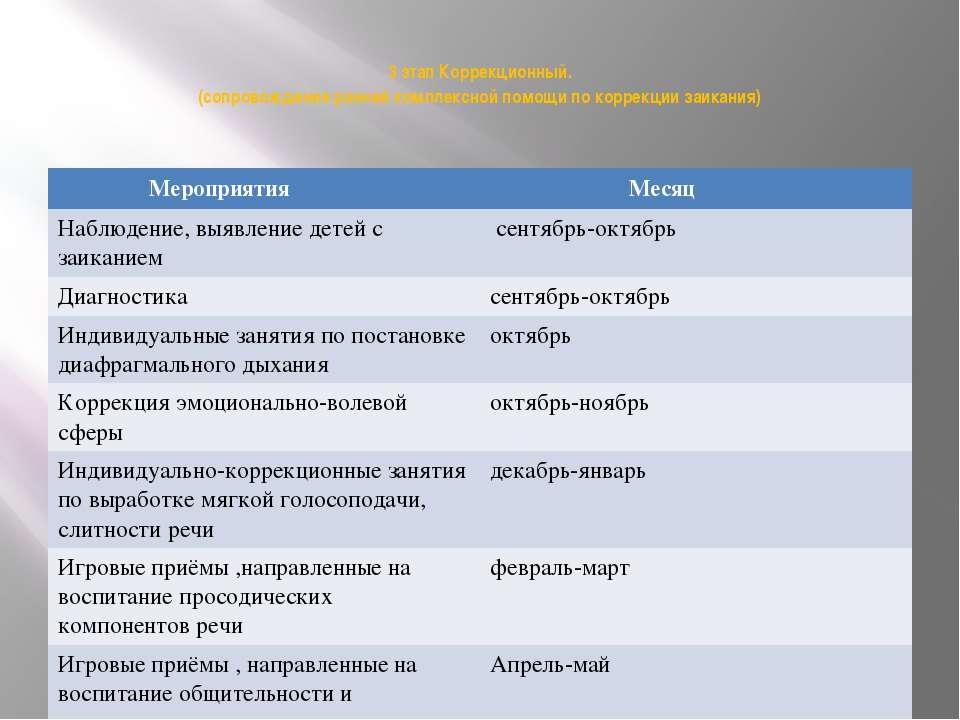 3 этап Коррекционный. (сопровождение ранней комплексной помощи по коррекции з...