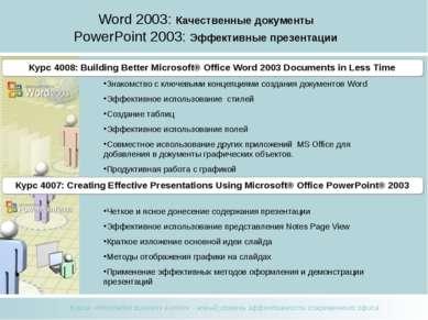 Word 2003: Качественные документы PowerPoint 2003: Эффективные презентации Зн...
