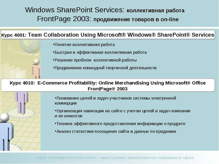 Windows SharePoint Services: коллективная работа FrontPage 2003: продвижение ...