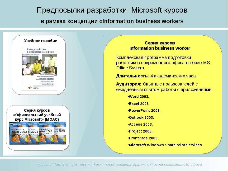 Предпосылки разработки Microsoft курсов в рамках концепции «Information busin...