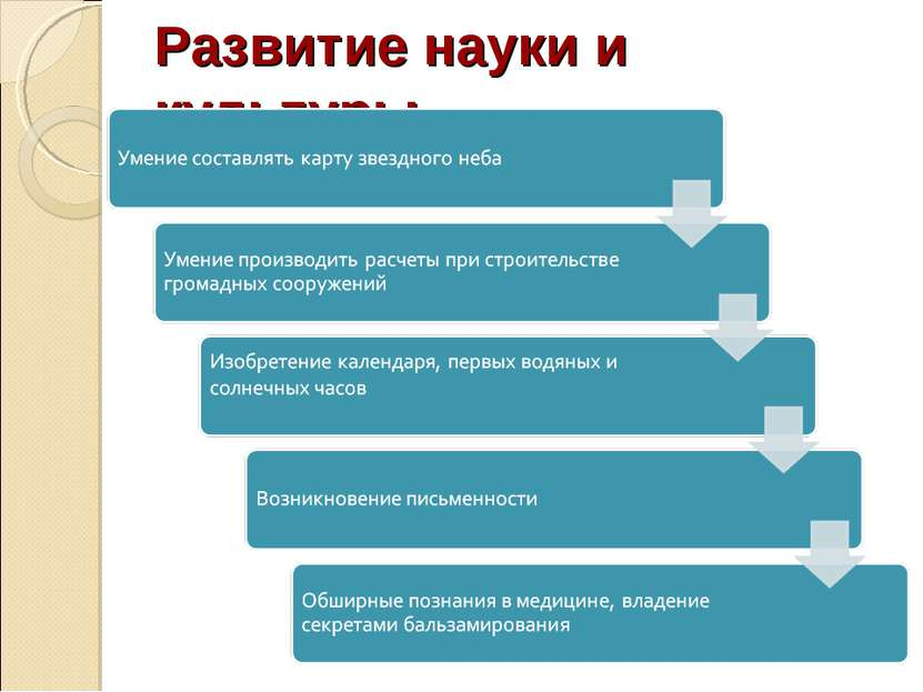 Развитие науки и культуры