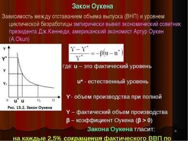 Закон Оукена Зависимость между отставанием объема выпуска (ВНП) и уровнем цик...