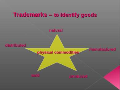 Trademarks – to identify goods physical commodities natural manufactured prod...