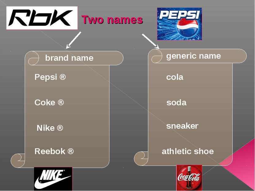 Two names generic name brand name Pepsi ® Coke ® Nike ® Reebok ® cola soda sn...