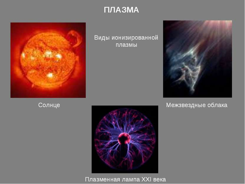 ПЛАЗМА Виды ионизированной плазмы Солнце Межзвездные облака Плазменная лампа ...
