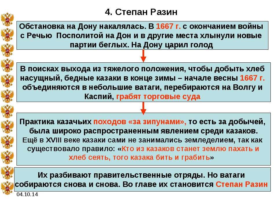 * 4. Степан Разин Обстановка на Дону накалялась. В 1667 г. с окончанием войны...