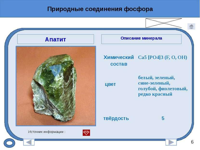 Аллотропия фосфора Фосфор белый Источник информации химический состав Р4 цвет...
