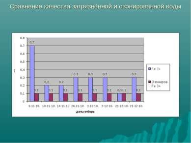 Сравнение качества загрязнённой и озонированной воды