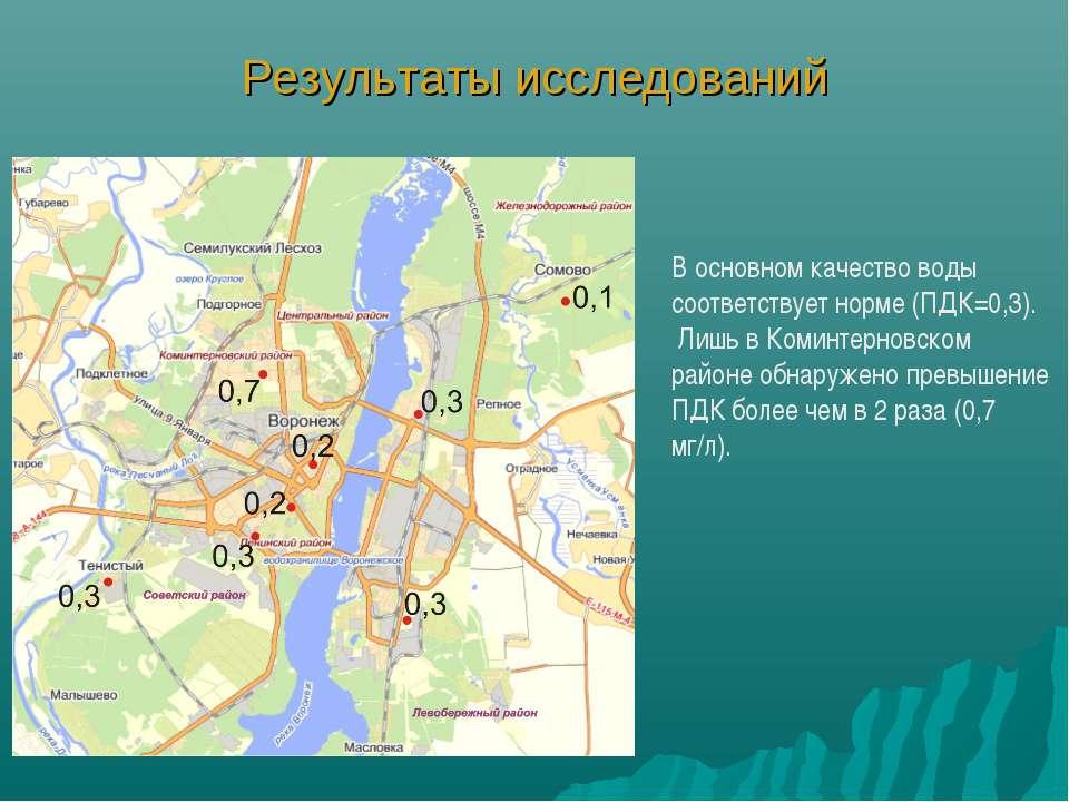 Результаты исследований В основном качество воды соответствует норме (ПДК=0,3...