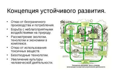 Концепция устойчивого развития. Отказ от безграничного производства и потребл...