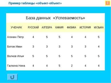Пример таблицы «объект-объект» База данных «Успеваемость» УЧЕНИК РУССКИЙ АЛГЕ...