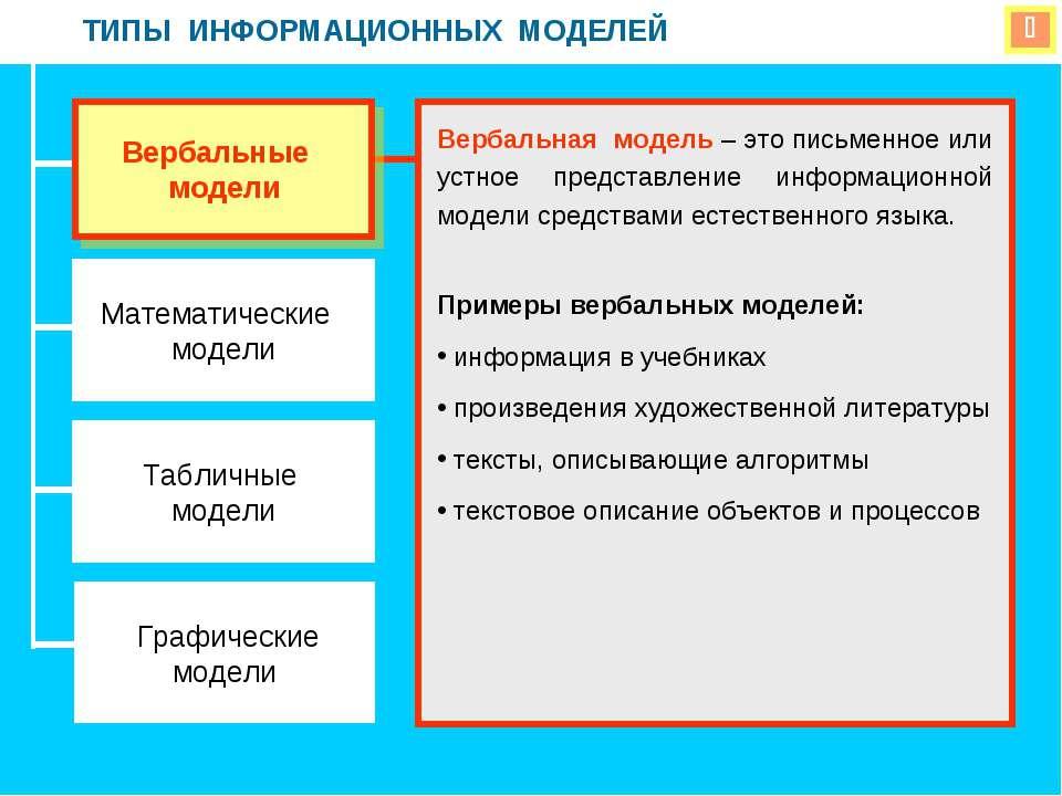 ТИПЫ ИНФОРМАЦИОННЫХ МОДЕЛЕЙ Математические модели Табличные модели Графически...