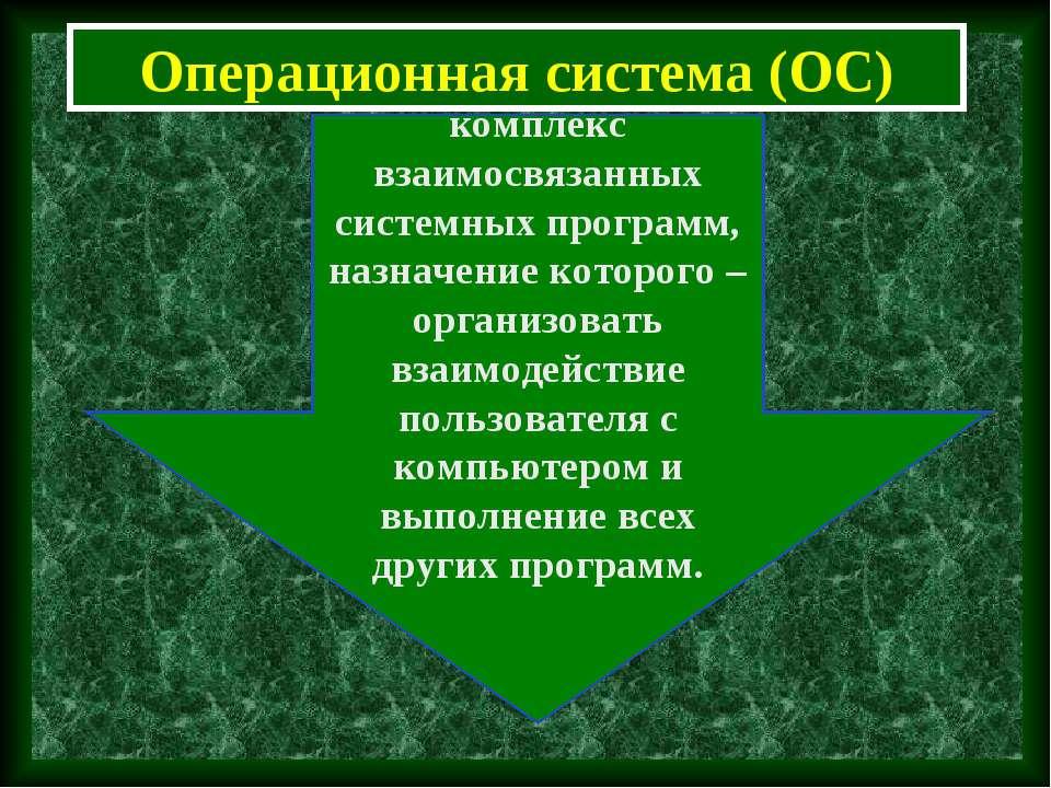 Операционная система (ОС) комплекс взаимосвязанных системных программ, назнач...