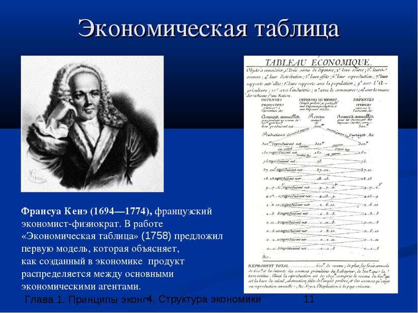 Экономическая таблица Франсуа Кенэ (1694—1774), французский экономист-физиокр...