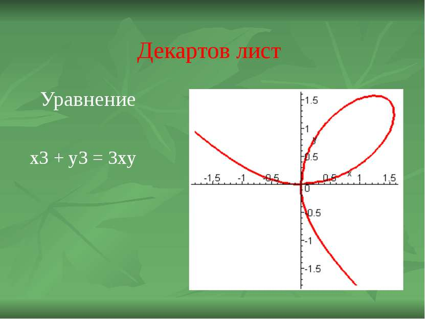 Декартов лист Уравнение x3 + y3 = 3xy