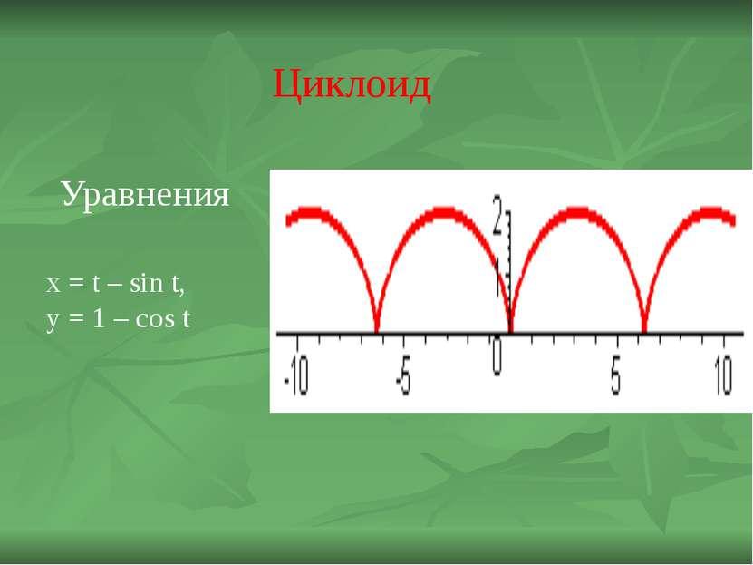 Циклоид Уравнения x = t – sin t, y = 1 – cos t