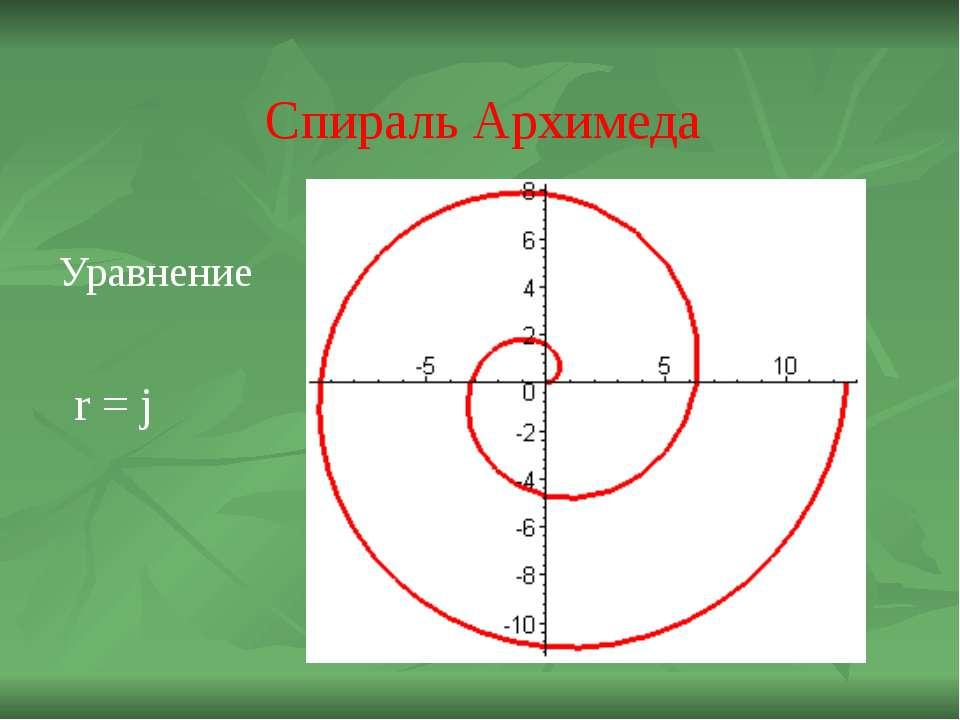 Спираль Архимеда Уравнение r = j