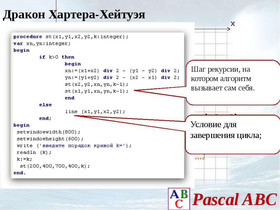 (x1,y1) (x2,y2) dy div 2 dx dx div 2 (xn,yn) dy Дракон Хартера-Хейтуэя Шаг ре...