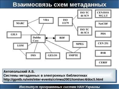 Взаимосвязь схем метаданных Институт программных систем НАН Украины Антопольс...