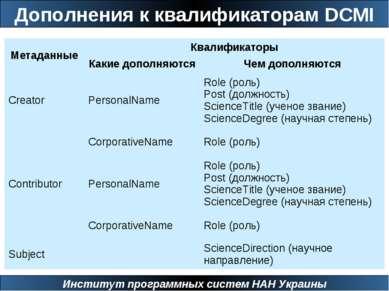 Дополнения к квалификаторам DCMI Институт программных систем НАН Украины Мета...