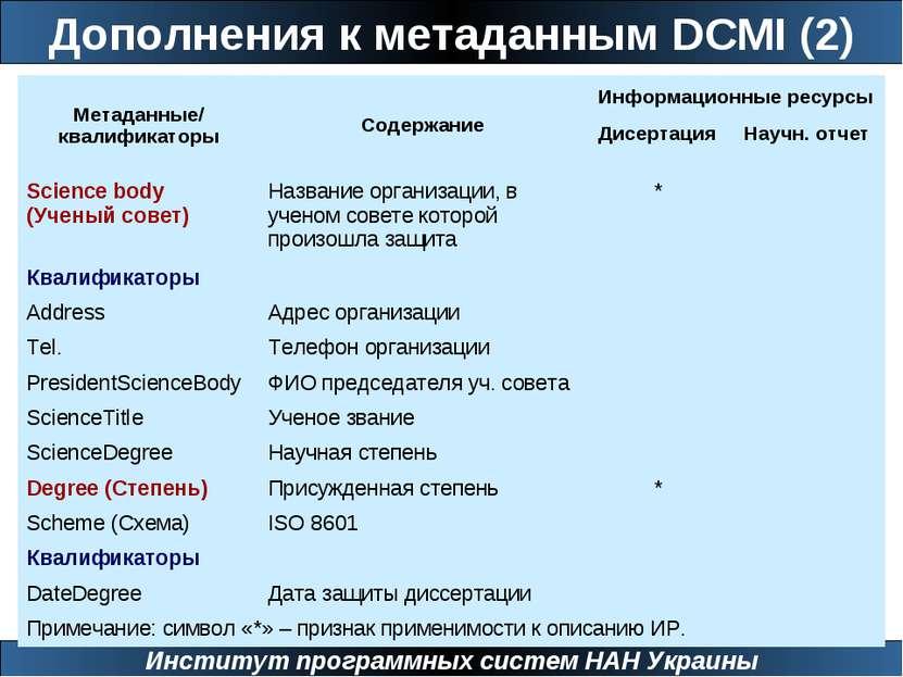 Дополнения к метаданным DCMI (2) Институт программных систем НАН Украины Мета...