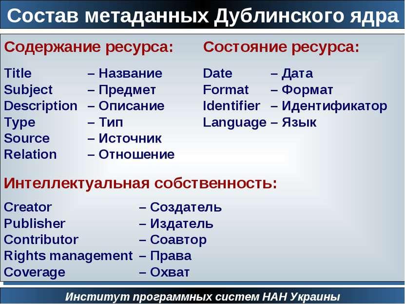 Институт программных систем НАН Украины Состав метаданных Дублинского ядра Со...