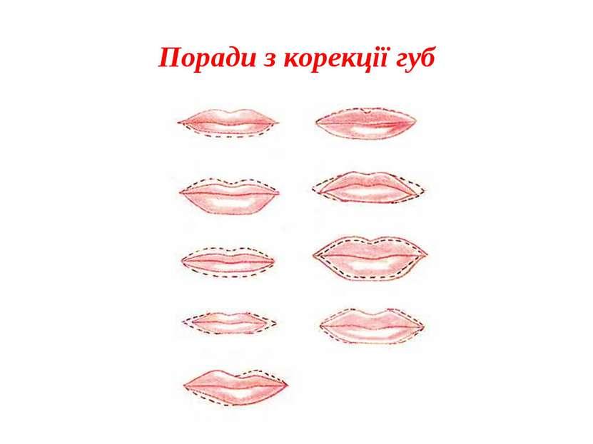Поради з корекції губ