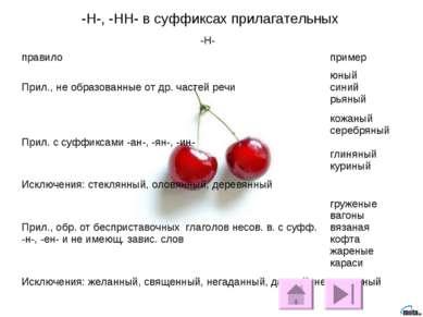 -Н-, -НН- в суффиксах прилагательных  -Н- правило пример Прил., не образован...