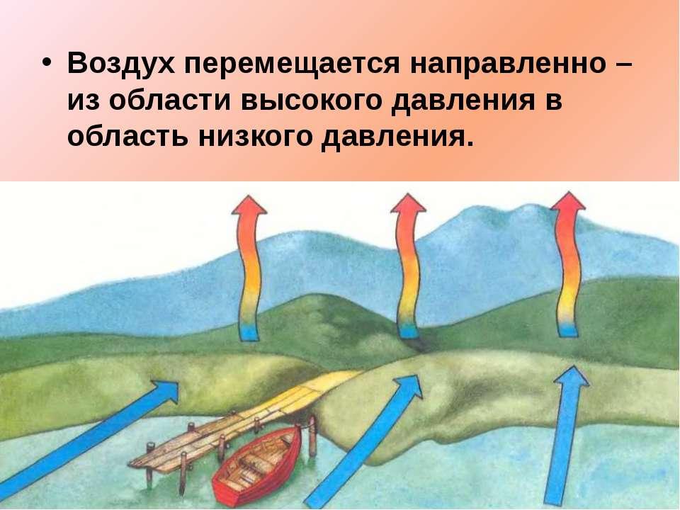 Воздух перемещается направленно – из области высокого давления в область низк...