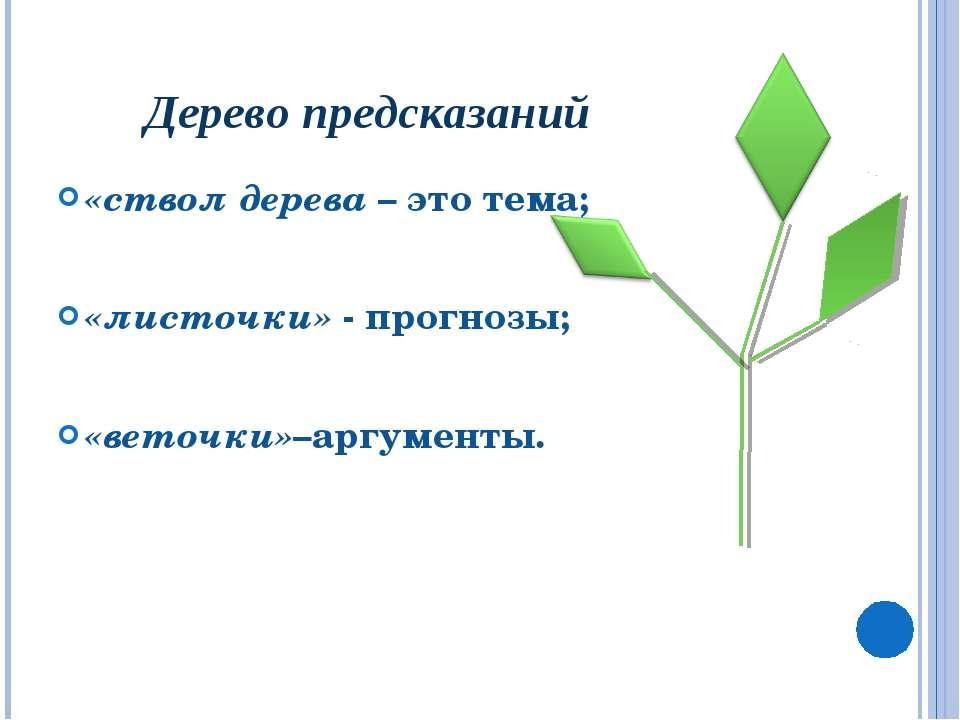 «ствол дерева – это тема; «листочки» - прогнозы; «веточки»–аргументы. Дерево ...