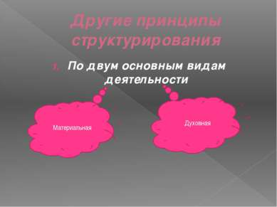 Другие принципы структурирования По двум основным видам деятельности Материал...