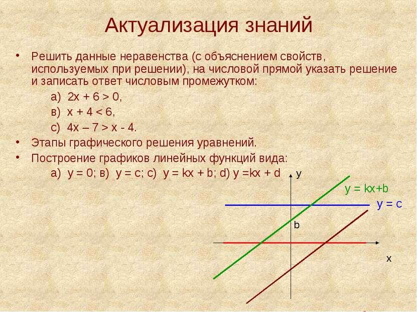 Актуализация знаний Решить данные неравенства (с объяснением свойств, использ...